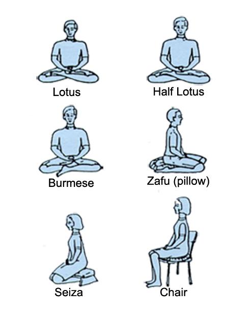 meditacion_posturas