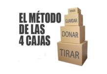 Método de las 4 cajas
